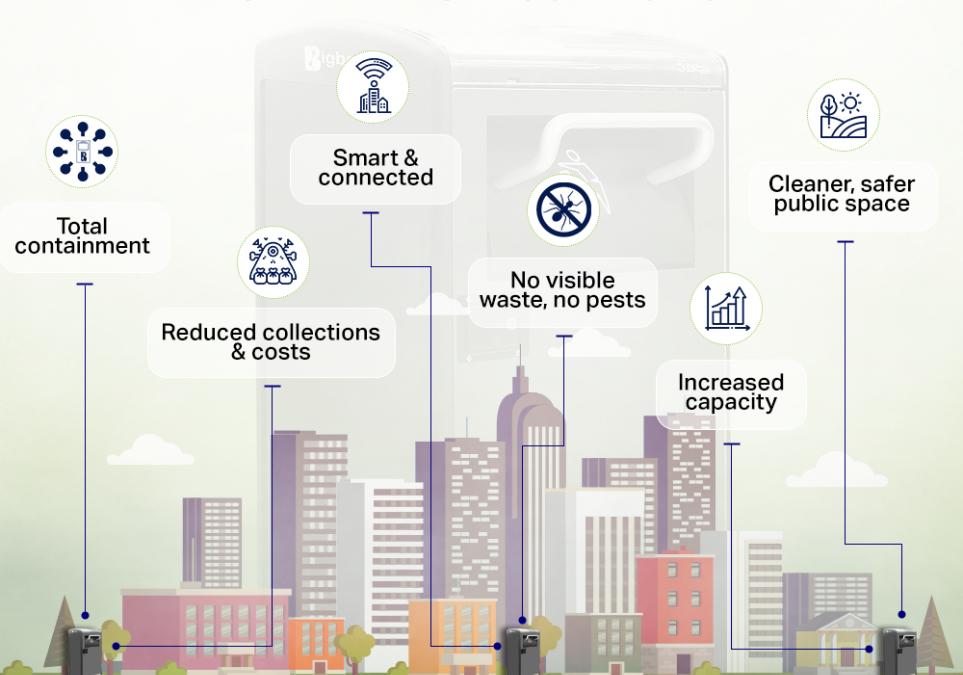 Smart Waste Management 2019